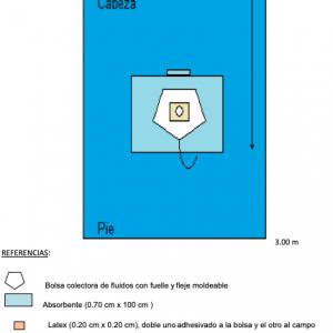 artro rodilla - Campo artroscopia rodilla 4500